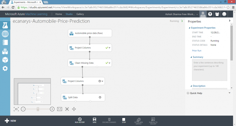 Microsoft Azure : Machine Learning - Price Prediction - Blogs